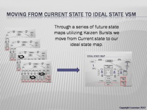 Ideal State VSM