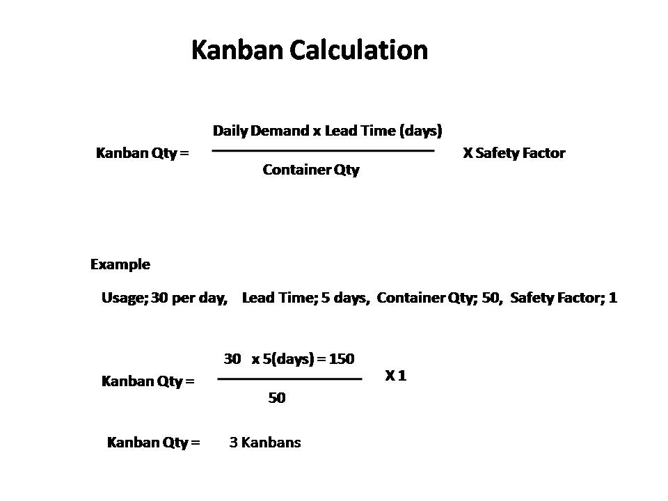 Kanban Calculation