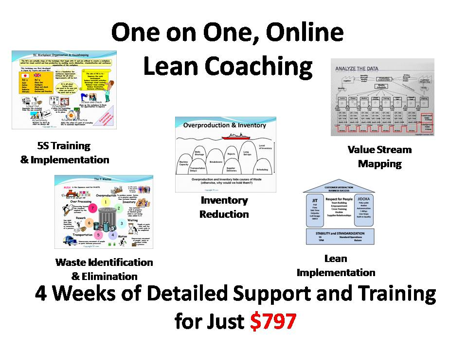 Online Lean Coaching